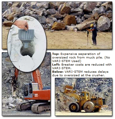 Expensive separation of oversized rock from muck pile. (No VARI-STEM Used) Left: Breaker costs are reduced with VARI-STEM. Below: VARI-STEM reduces delays due to oversized at the crusher.